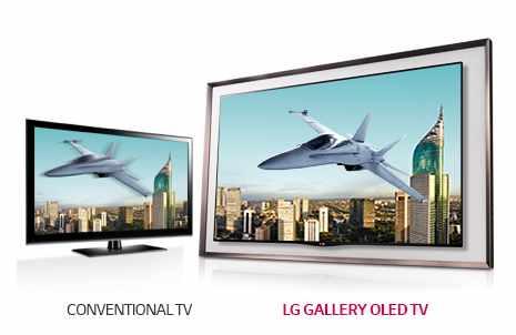 tempo de resposta da LG OLED TV