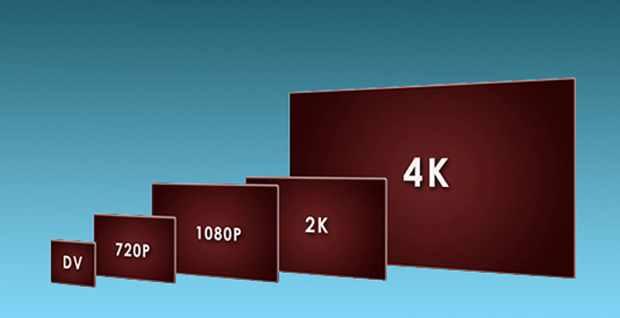 Formatos e resoluções das HDTVs da 720p a 4k