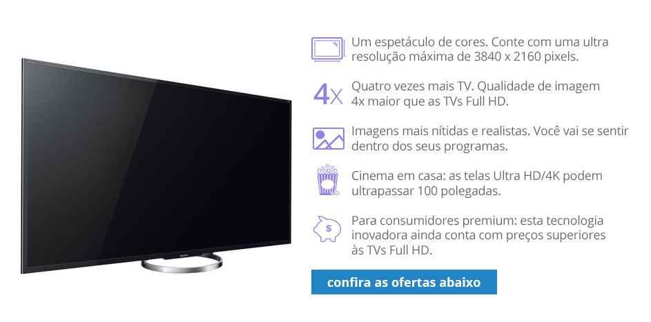 como funciona a tecnolgia 4k em tvs