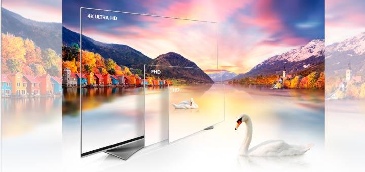 vale a pena comprar um tv 4k no brasil